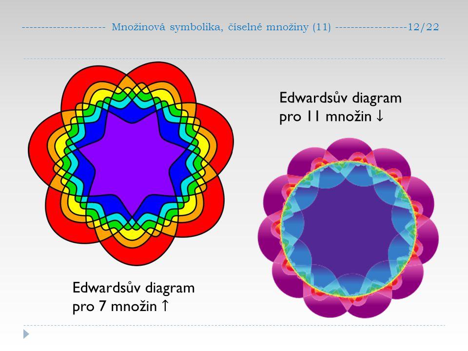 --------------------- Množinová symbolika, číselné množiny (11) ------------------12/22 Edwardsův diagram pro 7 množin ↑ Edwardsův diagram pro 11 množ