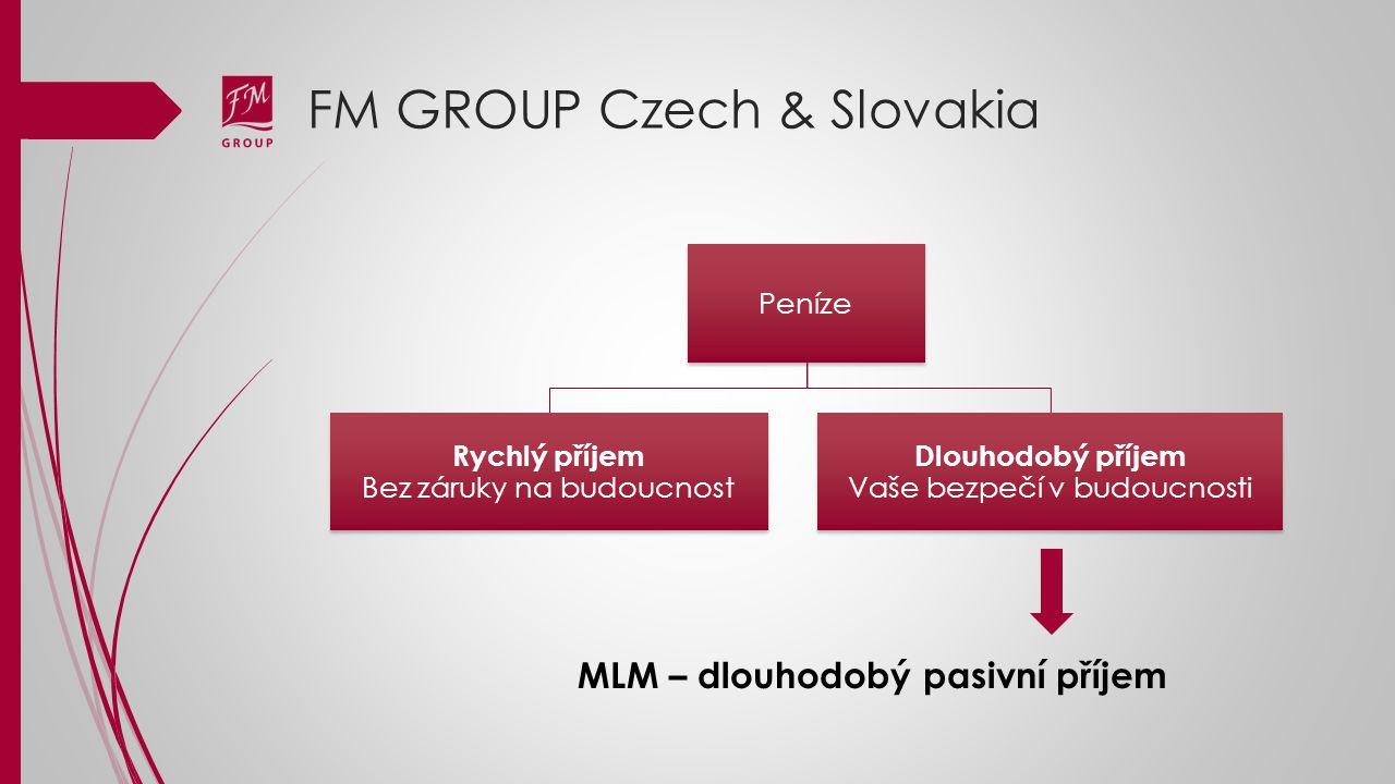 FM GROUP Czech & Slovakia Peníze Rychlý příjem Bez záruky na budoucnost Dlouhodobý příjem Vaše bezpečí v budoucnosti MLM – dlouhodobý pasivní příjem
