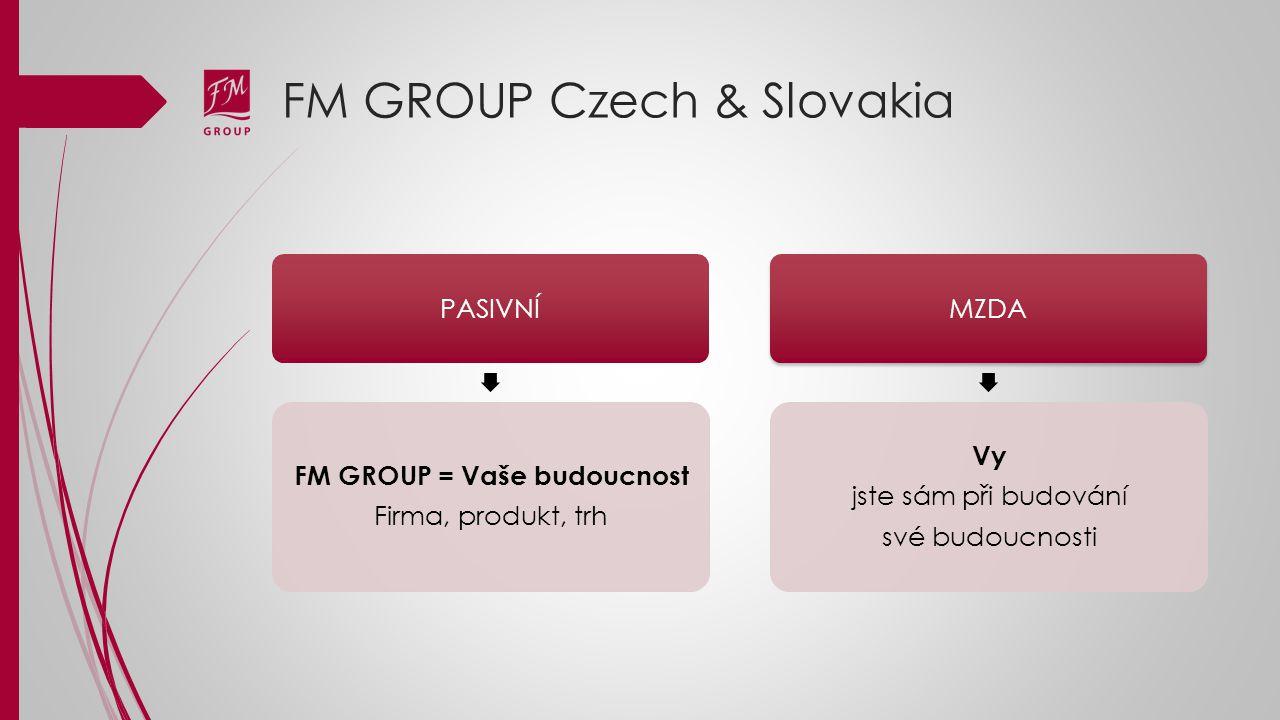 PASIVNÍ FM GROUP = Vaše budoucnost Firma, produkt, trh MZDA Vy jste sám při budování své budoucnosti FM GROUP Czech & Slovakia