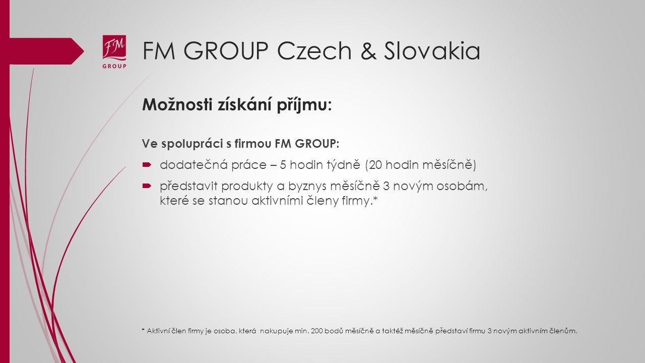 Ve spolupráci s firmou FM GROUP:  dodatečná práce – 5 hodin týdně (20 hodin měsíčně)  představit produkty a byznys měsíčně 3 novým osobám, které se