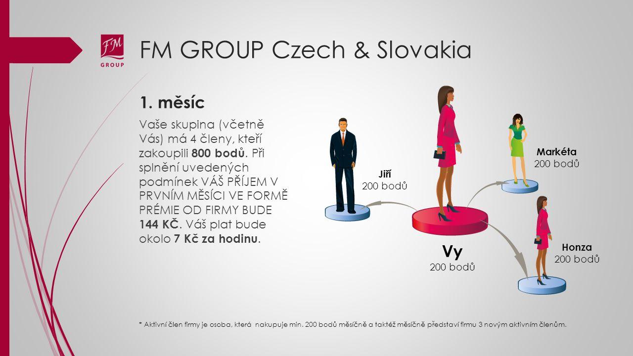 FM GROUP Czech & Slovakia 1. měsíc Vaše skupina (včetně Vás) má 4 členy, kteří zakoupili 800 bodů. Při splnění uvedených podmínek VÁŠ PŘÍJEM V PRVNÍM
