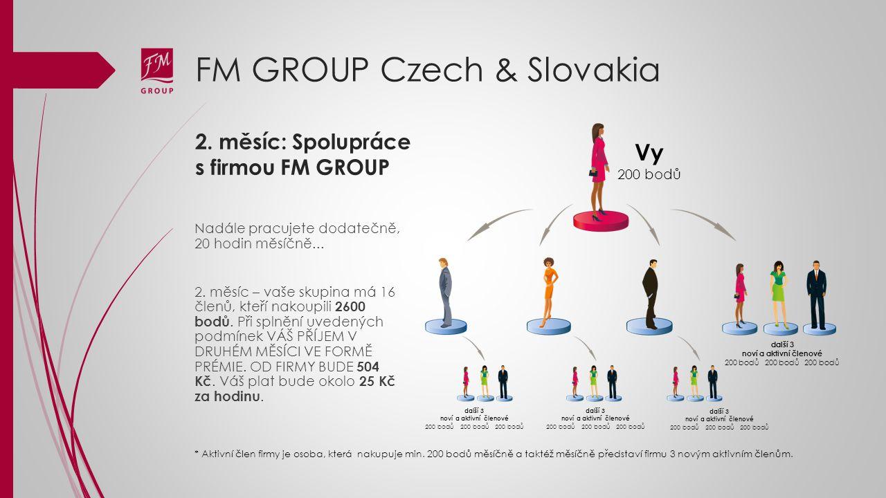 FM GROUP Czech & Slovakia * Aktivní člen firmy je osoba, která nakupuje min. 200 bodů měsíčně a taktéž měsíčně představí firmu 3 novým aktivním členům