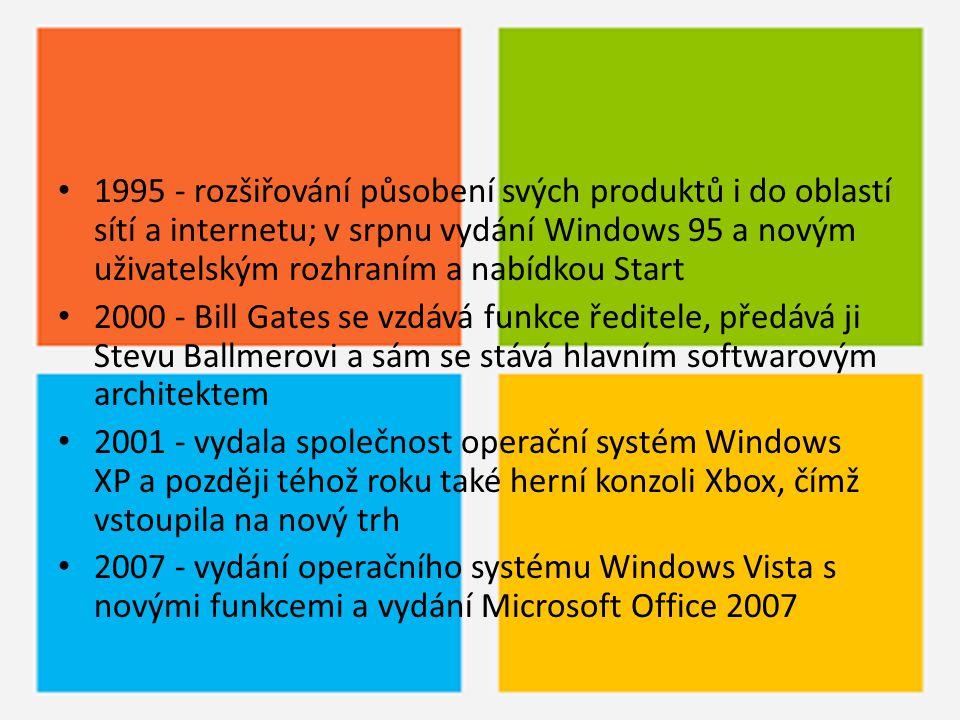 1995 - rozšiřování působení svých produktů i do oblastí sítí a internetu; v srpnu vydání Windows 95 a novým uživatelským rozhraním a nabídkou Start 20