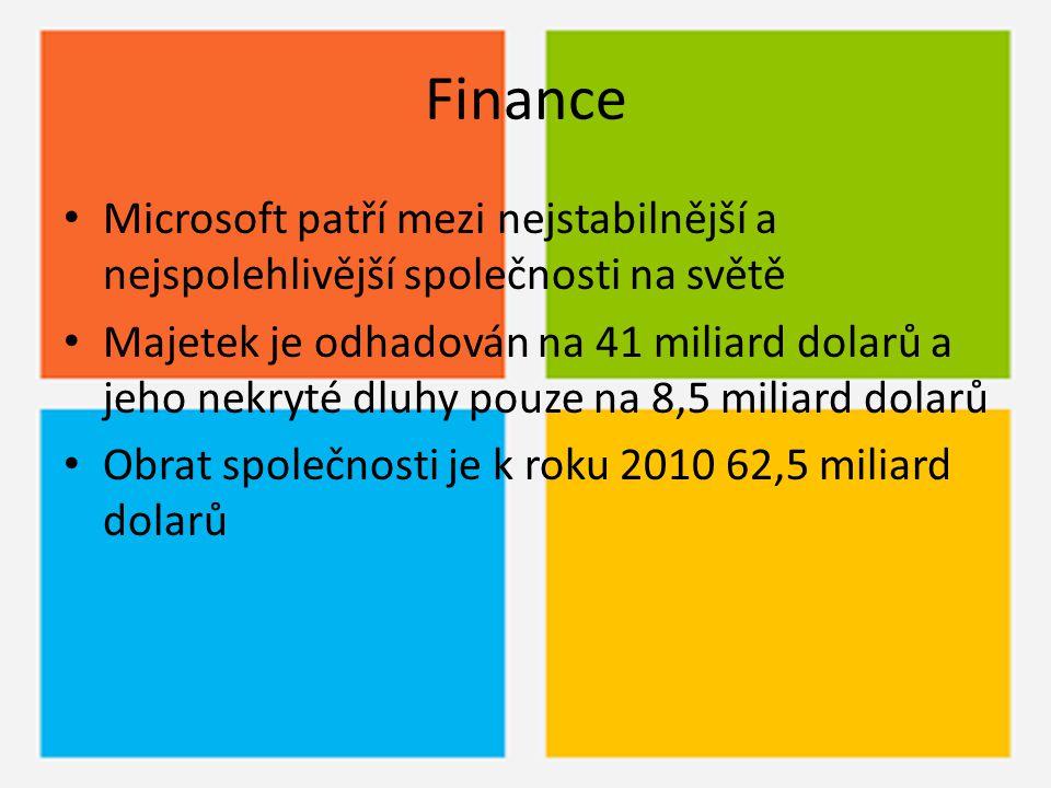 Finance Microsoft patří mezi nejstabilnější a nejspolehlivější společnosti na světě Majetek je odhadován na 41 miliard dolarů a jeho nekryté dluhy pou