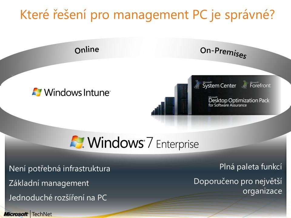 Není potřebná infrastruktura Základní management Jednoduché rozšíření na PC Plná paleta funkcí Doporučeno pro největší organizace Které řešení pro man