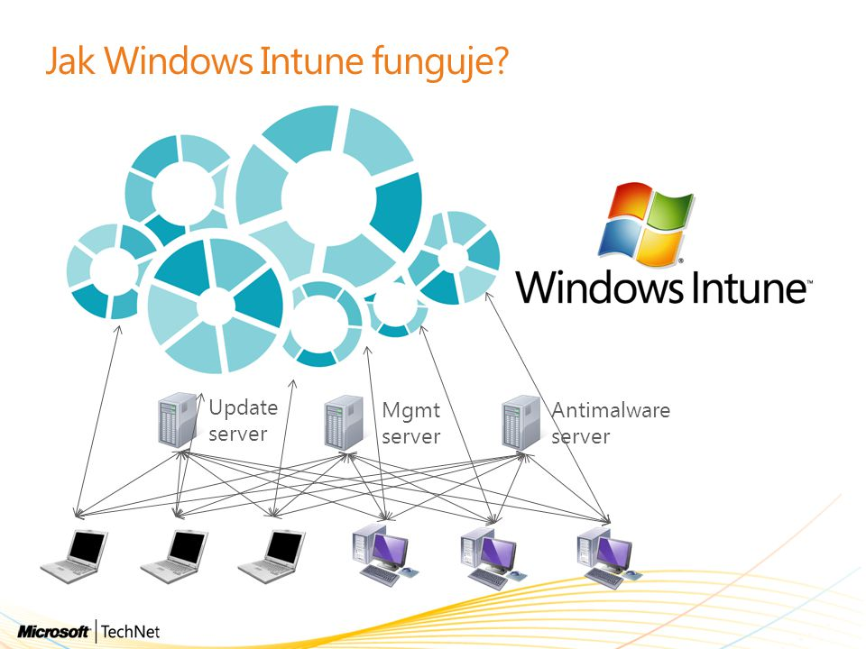 Zajímavé odkazy Český TechNet Blog (prezentace, záznam, Q&A) http://www.technetblog.cz Windows Intune na českém TechNetu http://blogs.technet.com/b/technetczsk/p/windows-intune.aspx Office 365 na českém TechNetu http://blogs.technet.com/b/technetczsk/p/office-365.aspx Windows Intune feedback form http://mymfe.microsoft.com/WindowsIntune/Feedback.aspx?formID=567