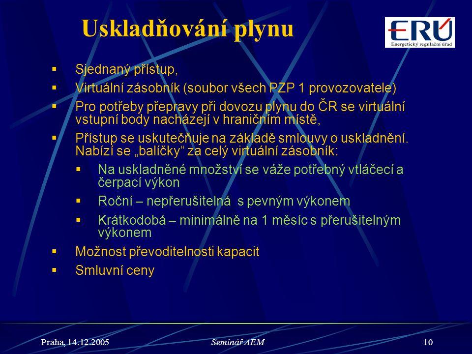 Praha, 14.12.2005Seminář AEM10 Uskladňování plynu  Sjednaný přístup,  Virtuální zásobník (soubor všech PZP 1 provozovatele)  Pro potřeby přepravy p