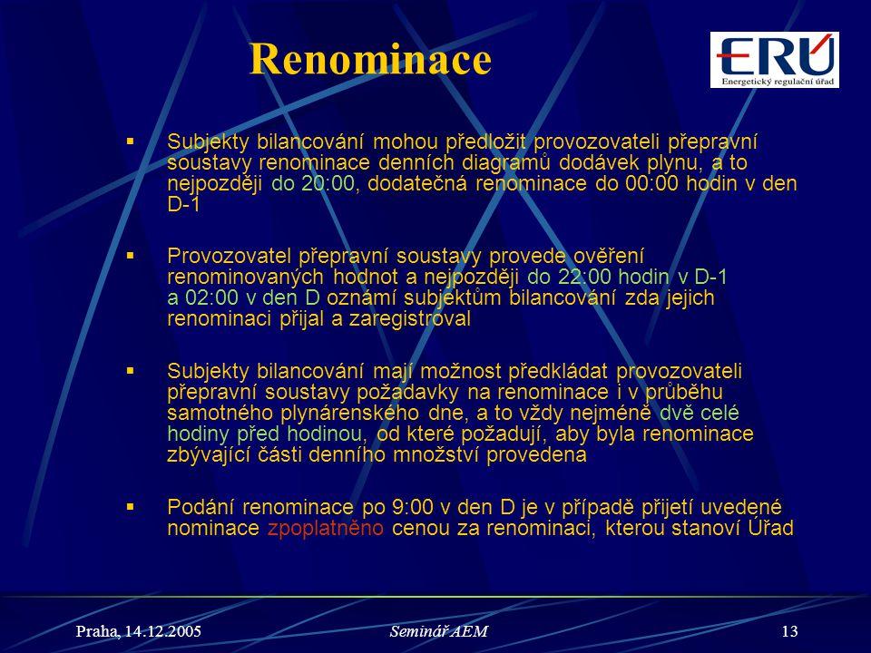 Praha, 14.12.2005Seminář AEM13 Renominace  Subjekty bilancování mohou předložit provozovateli přepravní soustavy renominace denních diagramů dodávek