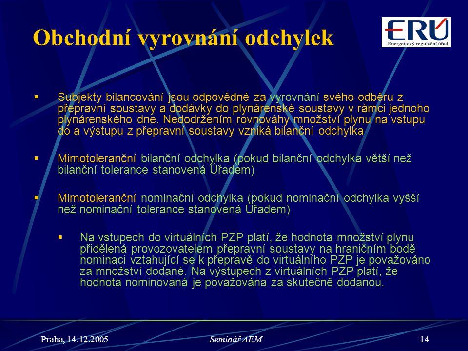 Praha, 14.12.2005Seminář AEM14 Obchodní vyrovnání odchylek  Subjekty bilancování jsou odpovědné za vyrovnání svého odběru z přepravní soustavy a dodá
