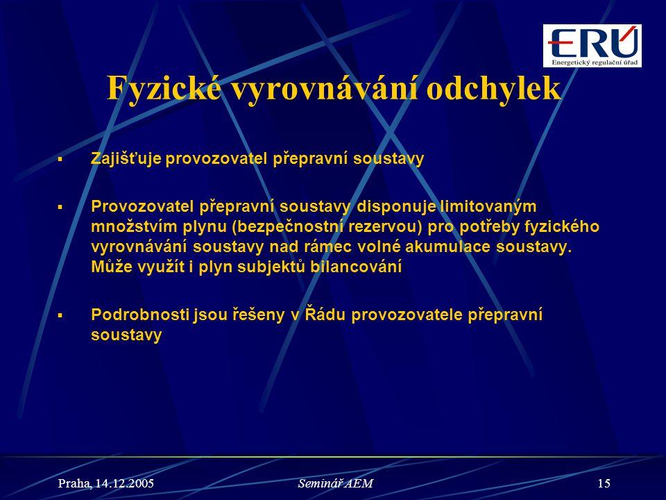 Praha, 14.12.2005Seminář AEM15 Fyzické vyrovnávání odchylek  Zajišťuje provozovatel přepravní soustavy  Provozovatel přepravní soustavy disponuje li