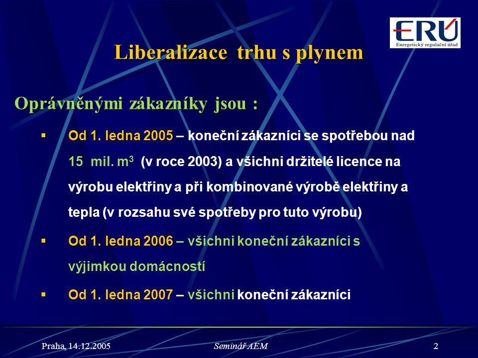 Praha, 14.12.2005Seminář AEM2 Liberalizace trhu s plynem  Od 1. ledna 2005  Od 1. ledna 2005 – koneční zákazníci se spotřebou nad 15 mil. m 3 (v roc