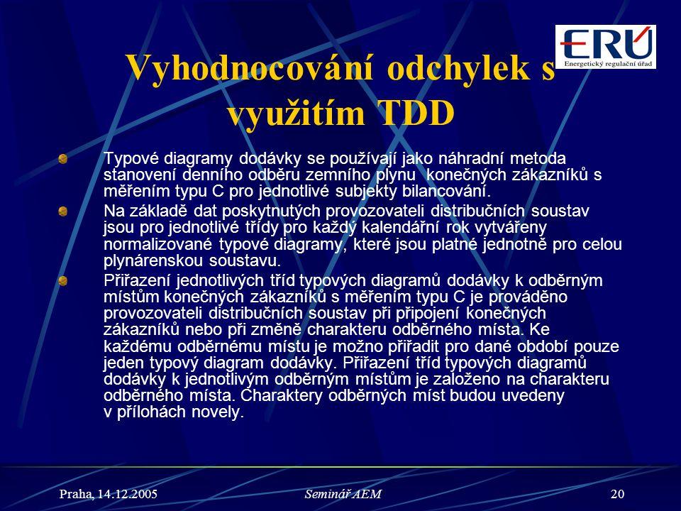 Praha, 14.12.2005Seminář AEM20 Vyhodnocování odchylek s využitím TDD Typové diagramy dodávky se používají jako náhradní metoda stanovení denního odběr