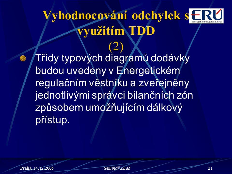 Praha, 14.12.2005Seminář AEM21 Vyhodnocování odchylek s využitím TDD (2) Třídy typových diagramů dodávky budou uvedeny v Energetickém regulačním věstn