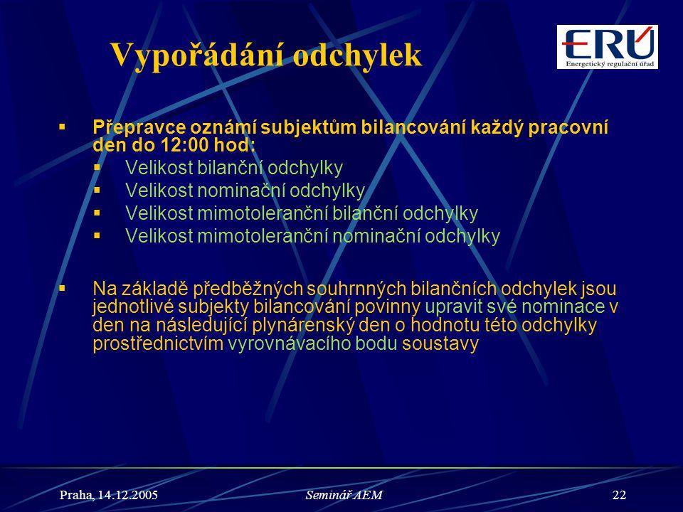 Praha, 14.12.2005Seminář AEM22 Vypořádání odchylek  Přepravce oznámí subjektům bilancování každý pracovní den do 12:00 hod:  Velikost bilanční odchy