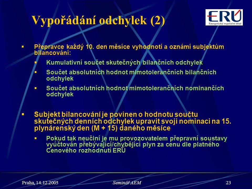 Praha, 14.12.2005Seminář AEM23 Vypořádání odchylek (2)  Přepravce každý 10. den měsíce vyhodnotí a oznámí subjektům bilancování:  Kumulativní součet
