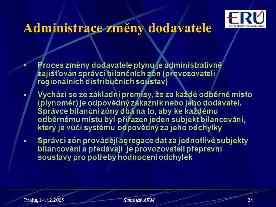 Praha, 14.12.2005Seminář AEM24 Administrace změny dodavatele  Proces změny dodavatele plynu je administrativně zajišťován správci bilančních zón (pro