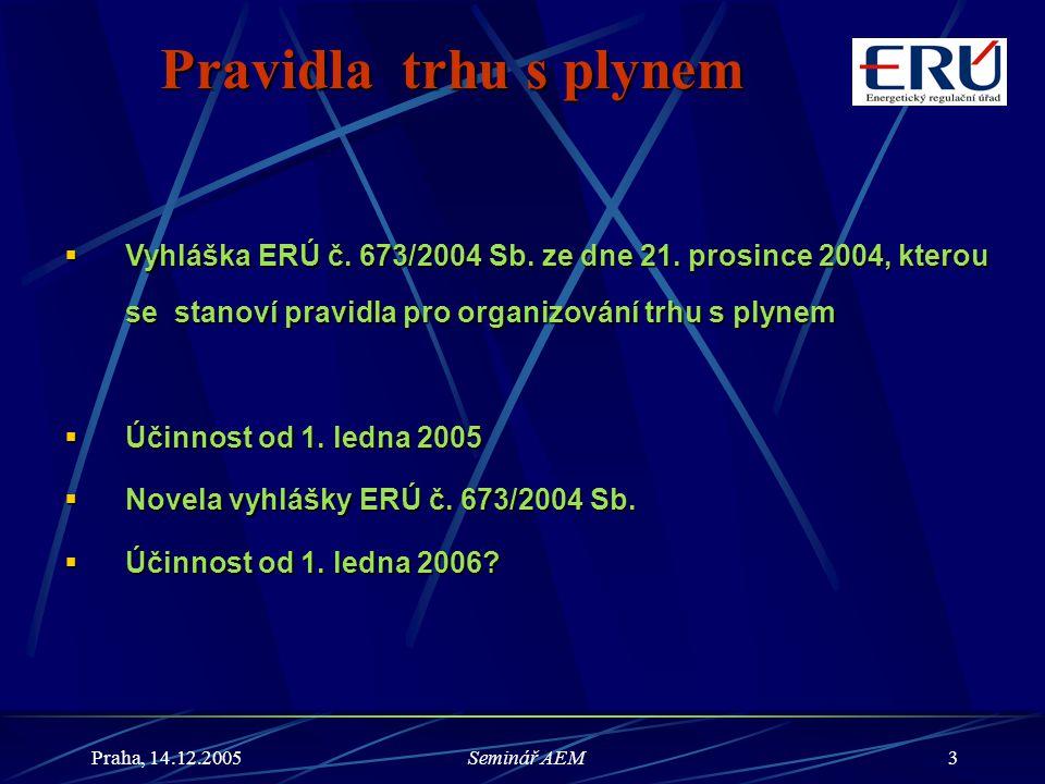 Praha, 14.12.2005Seminář AEM3 Pravidla trhu s plynem Pravidla trhu s plynem  Vyhláška ERÚ č. 673/2004 Sb. ze dne 21. prosince 2004, kterou se stanoví