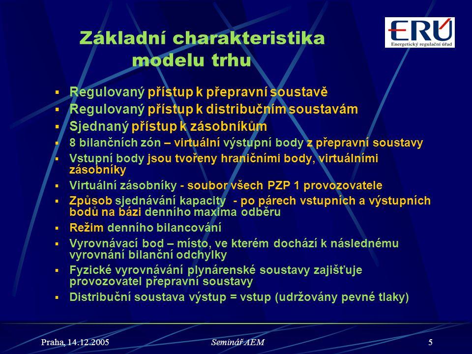 Praha, 14.12.2005Seminář AEM5 Základní charakteristika modelu trhu  Regulovaný přístup k přepravní soustavě  Regulovaný přístup k distribučním soust
