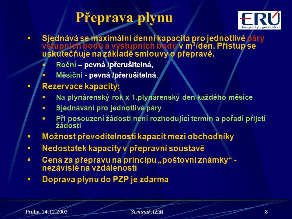 Praha, 14.12.2005Seminář AEM9 Distribuce plynu  Sjednává se maximální denní kapacita pro jednotlivá odběrná místa v m 3 /den u zákazníků s průběhovým měřením (typ A a B – kategorie VO a SO).