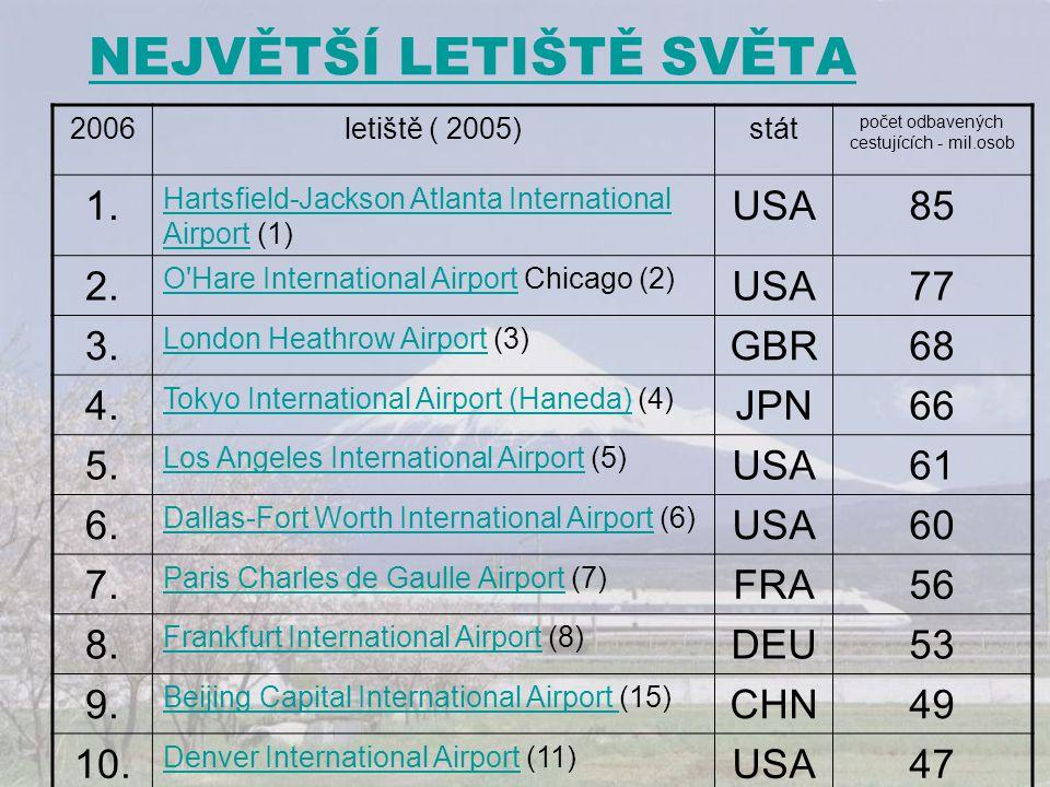 NEJVĚTŠÍ LETIŠTĚ SVĚTA 2006letiště ( 2005)stát počet odbavených cestujících - mil.osob 1. Hartsfield-Jackson Atlanta International AirportHartsfield-J