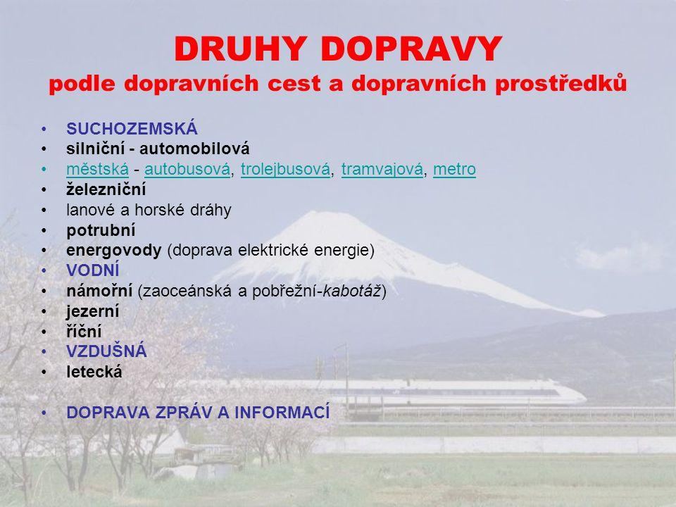 DRUHY DOPRAVY podle dopravních cest a dopravních prostředků SUCHOZEMSKÁ silniční - automobilová městská - autobusová, trolejbusová, tramvajová, metrom