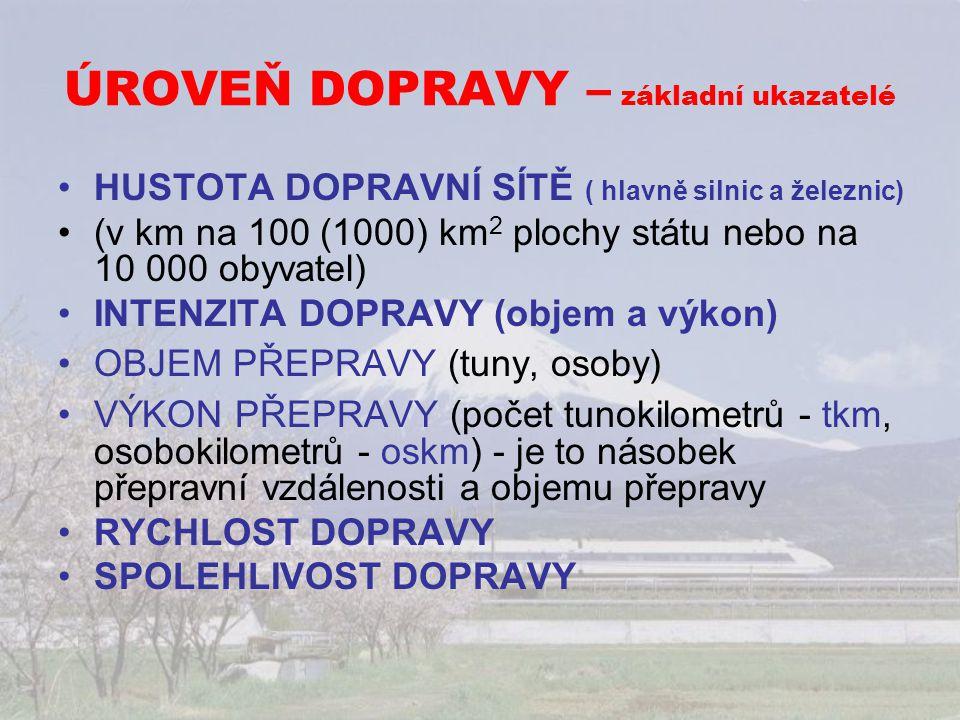 ÚROVEŇ DOPRAVY – základní ukazatelé HUSTOTA DOPRAVNÍ SÍTĚ ( hlavně silnic a železnic) (v km na 100 (1000) km 2 plochy státu nebo na 10 000 obyvatel) I
