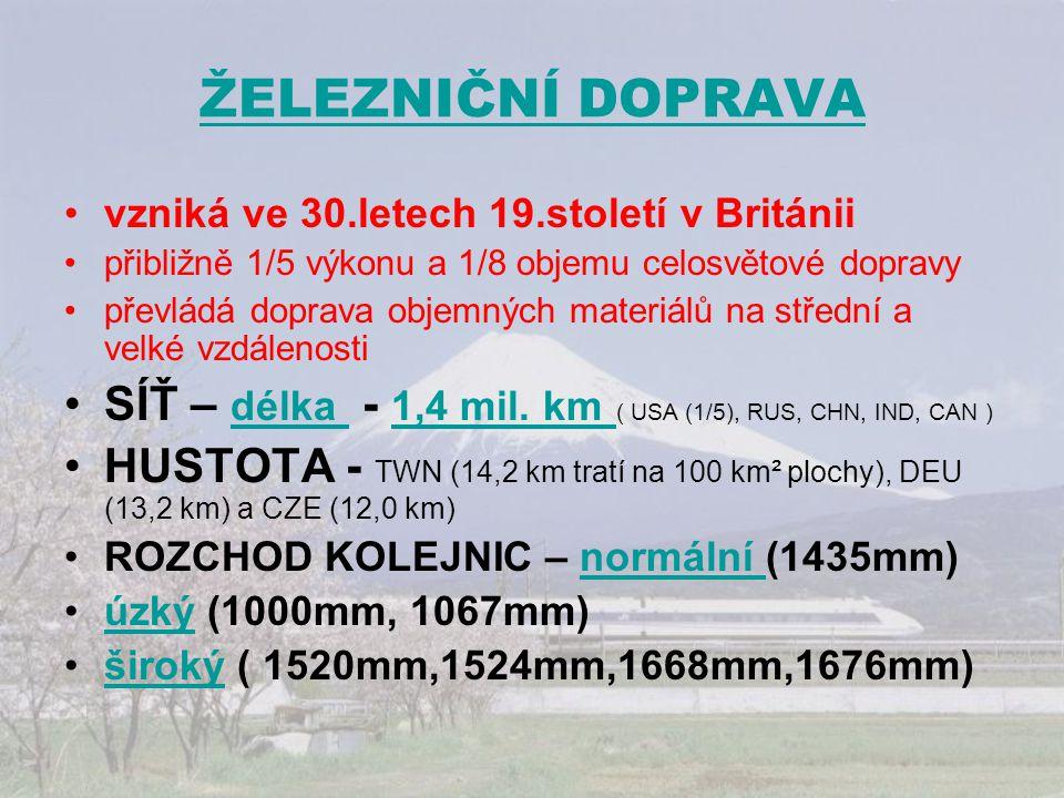 NEJVĚTŠÍ LETIŠTĚ EVROPY E2006 letiště ( 2006)stát počet odbavených cestujících - mil.osob 1.