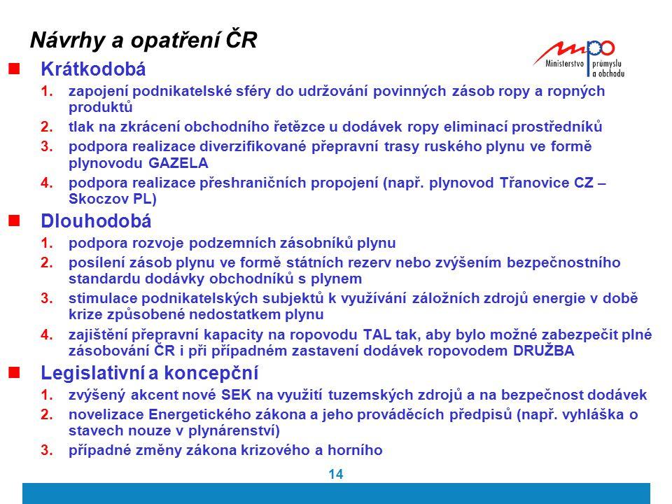 14 Návrhy a opatření ČR Krátkodobá 1.zapojení podnikatelské sféry do udržování povinných zásob ropy a ropných produktů 2.tlak na zkrácení obchodního ř