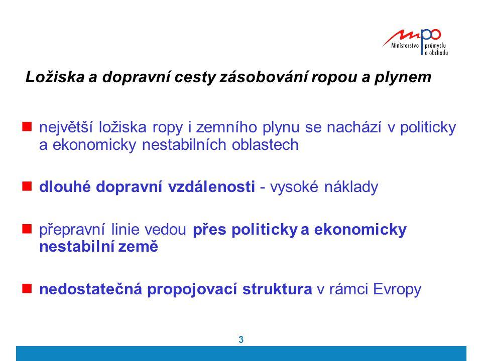 14 Návrhy a opatření ČR Krátkodobá 1.zapojení podnikatelské sféry do udržování povinných zásob ropy a ropných produktů 2.tlak na zkrácení obchodního řetězce u dodávek ropy eliminací prostředníků 3.podpora realizace diverzifikované přepravní trasy ruského plynu ve formě plynovodu GAZELA 4.podpora realizace přeshraničních propojení (např.