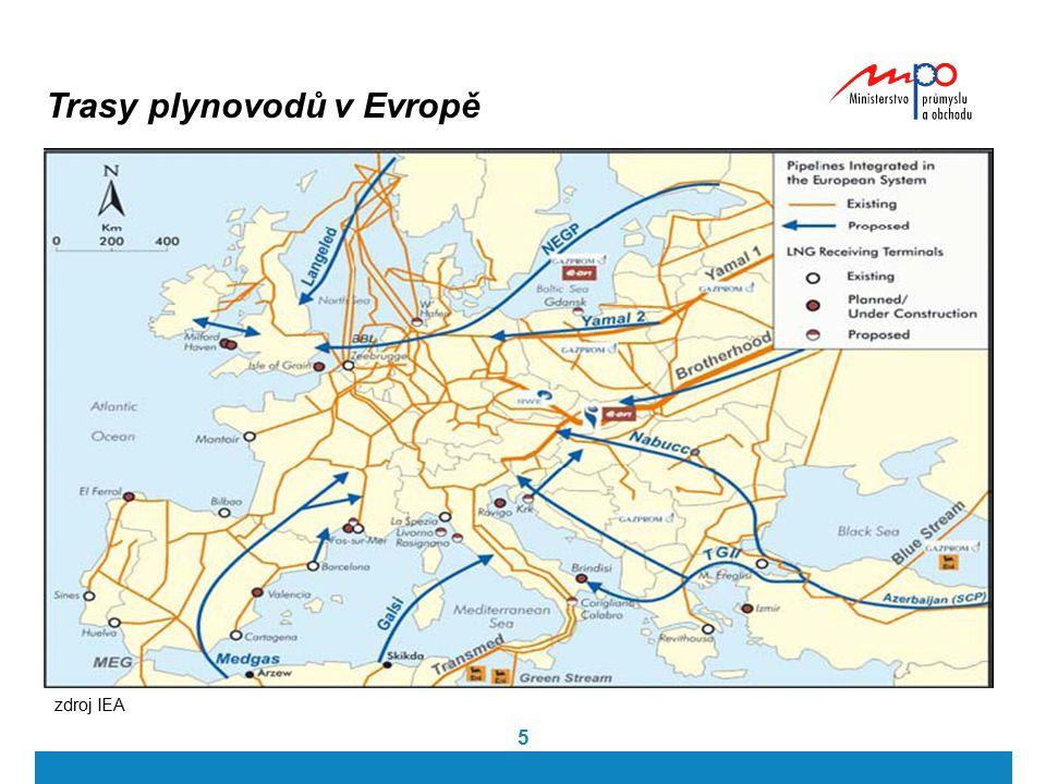 5 Trasy plynovodů v Evropě zdroj IEA