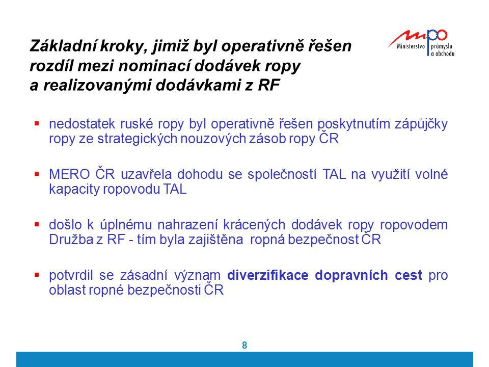 8 Základní kroky, jimiž byl operativně řešen rozdíl mezi nominací dodávek ropy a realizovanými dodávkami z RF  nedostatek ruské ropy byl operativně ř