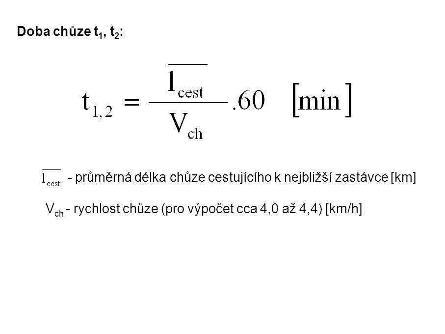 Doba chůze t 1, t 2 : - průměrná délka chůze cestujícího k nejbližší zastávce [km] V ch - rychlost chůze (pro výpočet cca 4,0 až 4,4) [km/h]