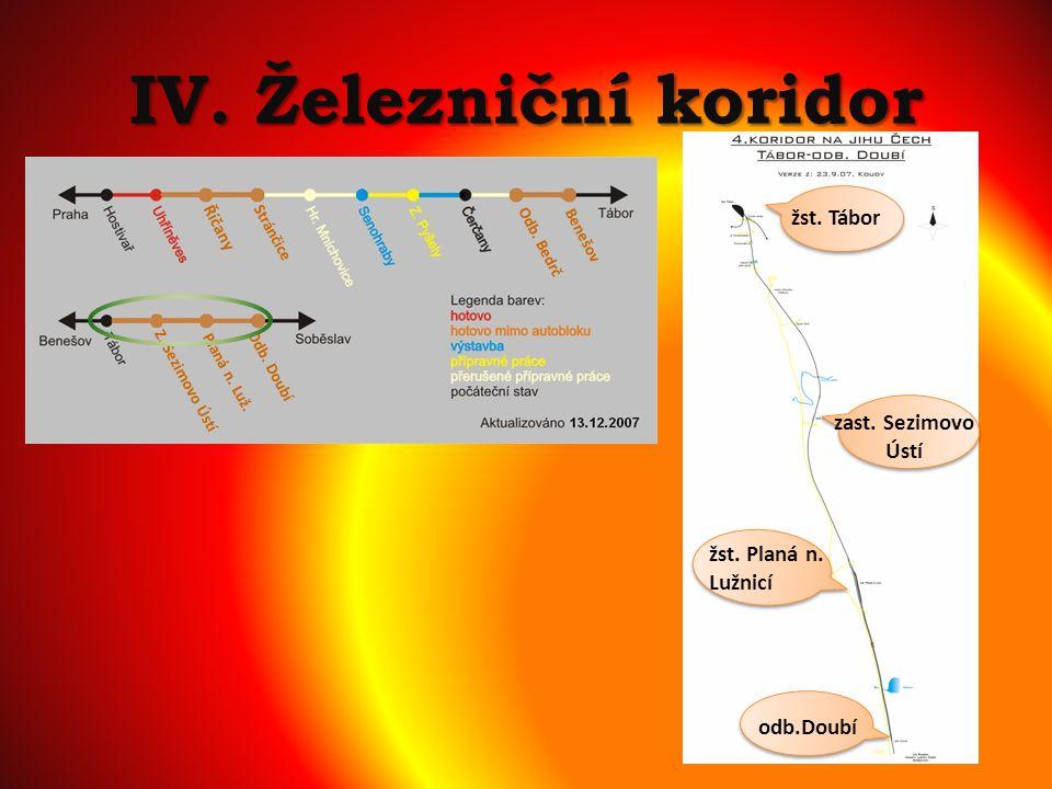 IV.Železniční koridor žst. Planá n. Lužnicí Doubí E 55 Říčany Stránčice Benešov Odb.