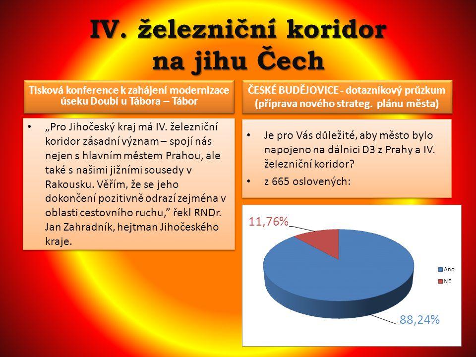 VRT v ČR Co se odehrálo zač.90.