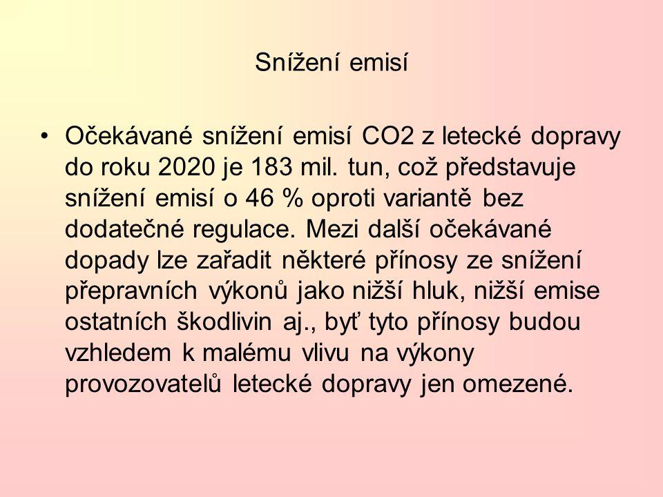 Snížení emisí Očekávané snížení emisí CO2 z letecké dopravy do roku 2020 je 183 mil.