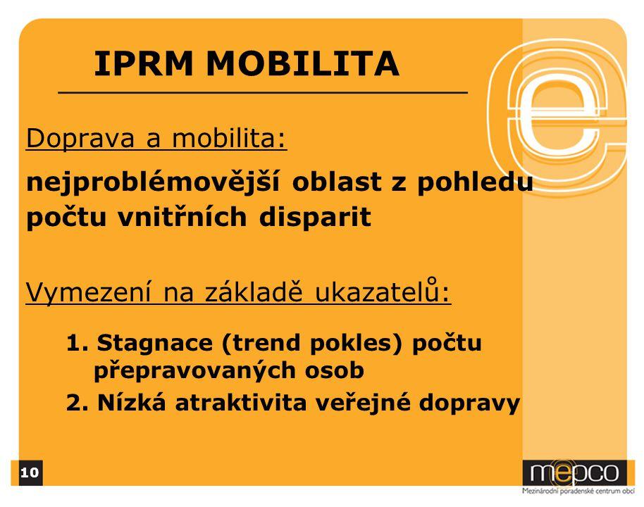 IPRM MOBILITA Doprava a mobilita: nejproblémovější oblast z pohledu počtu vnitřních disparit Vymezení na základě ukazatelů: 1.