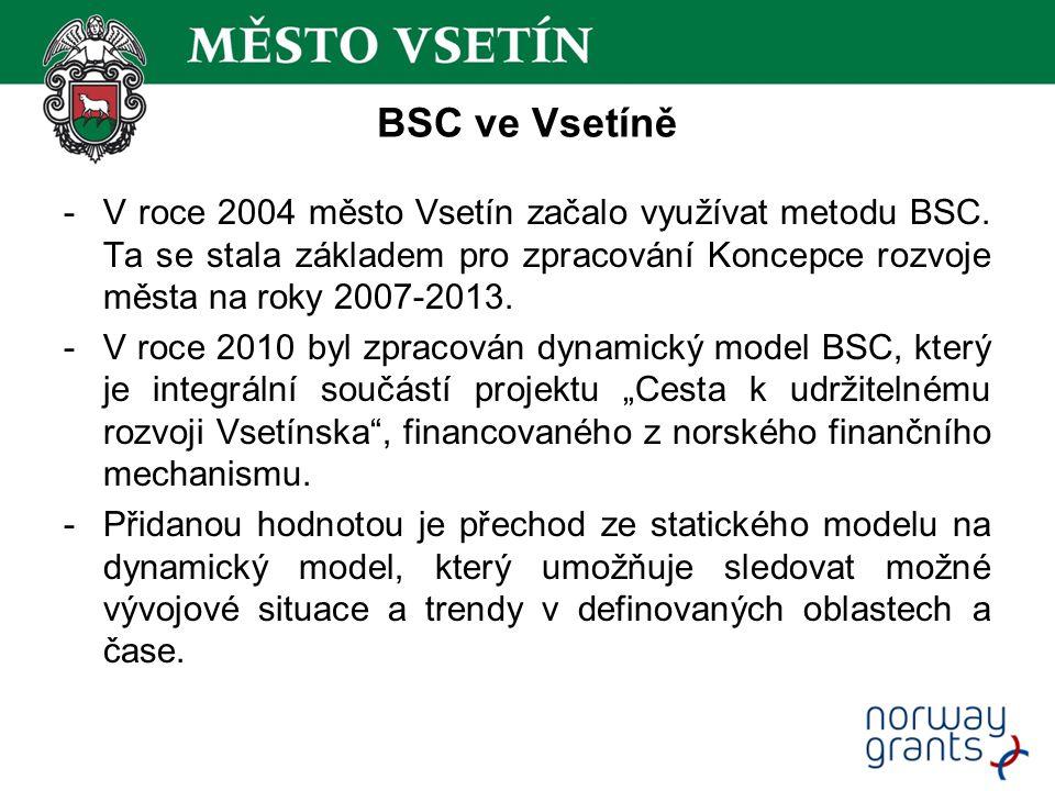 BSC ve Vsetíně -V roce 2004 město Vsetín začalo využívat metodu BSC. Ta se stala základem pro zpracování Koncepce rozvoje města na roky 2007-2013. -V
