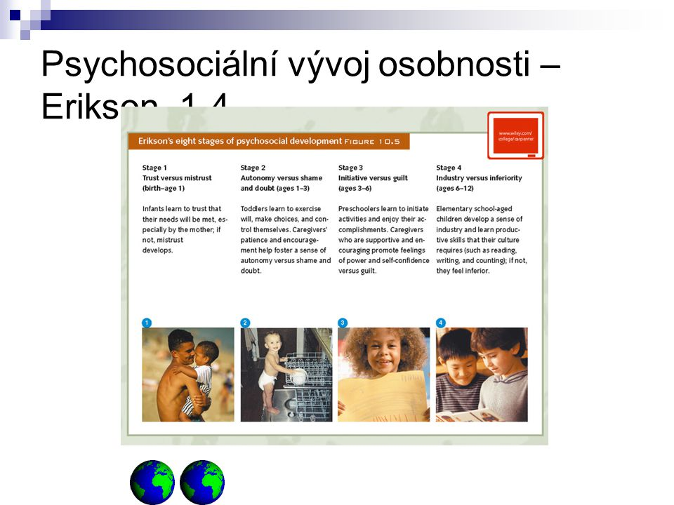Psychosociální vývoj osobnosti – Erikson 1-4