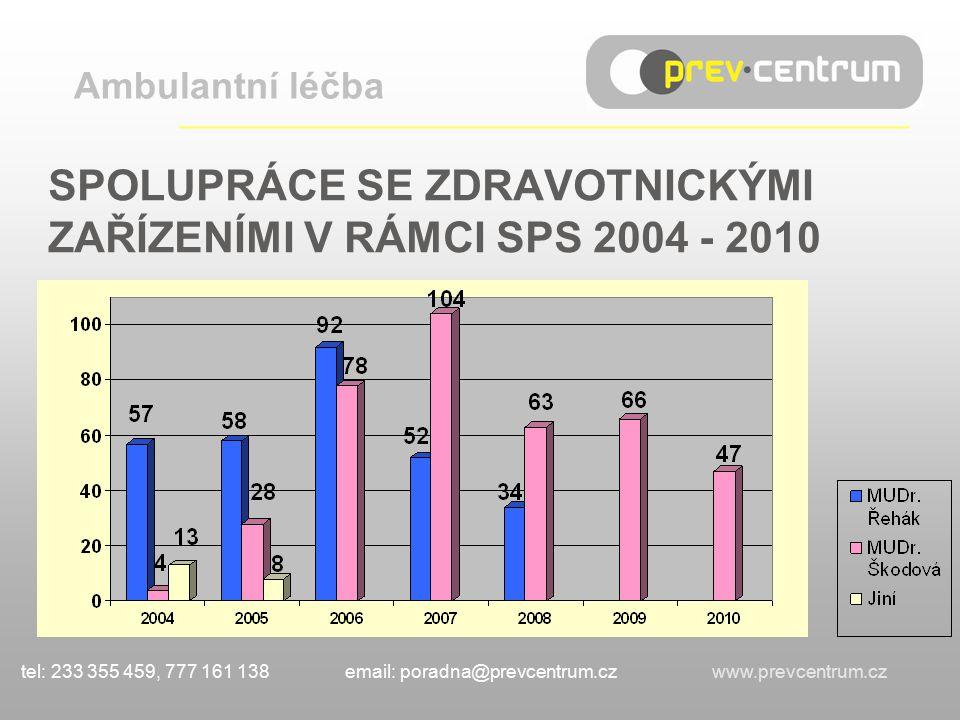 SPOLUPRÁCE SE ZDRAVOTNICKÝMI ZAŘÍZENÍMI V RÁMCI SPS 2004 - 2010 Ambulantní léčba ___________________________________ tel: 233 355 459, 777 161 138 email: poradna@prevcentrum.cz www.prevcentrum.cz