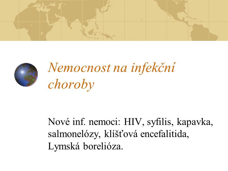 Nemocnost na infekční choroby Nové inf. nemoci: HIV, syfilis, kapavka, salmonelózy, klíšťová encefalitida, Lymská borelióza.