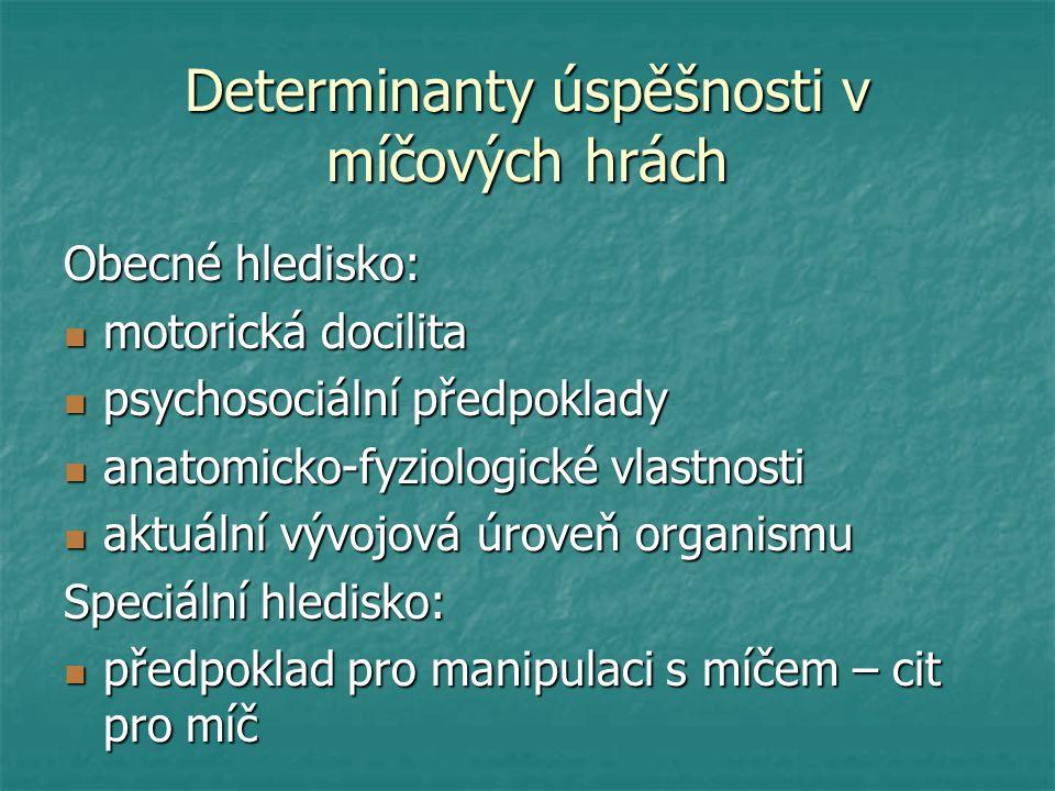 Determinanty úspěšnosti v míčových hrách Obecné hledisko: motorická docilita motorická docilita psychosociální předpoklady psychosociální předpoklady