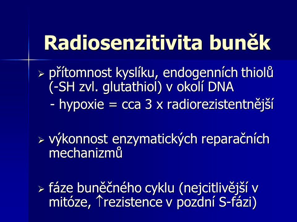 Účinek ionizujícího záření na tkáně  nutná znalost cytokinetiky tkáně - rychlost vtoku buněk (trvání buněčného cyklu a růstová frakce) - rychlost vtoku buněk (trvání buněčného cyklu a růstová frakce) - odtok buněk (ztráty) - odtok buněk (ztráty)  čas potřebný k tomu, aby se projevilo poškození, závisí na zmíněných cytokinetických parametrech  obvykle je určitá funkční rezerva  obvykle je určitá funkční rezerva
