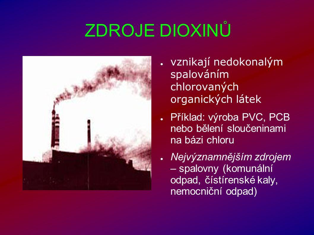 ZDROJE DIOXINŮ ● vznikají nedokonalým spalováním chlorovaných organických látek ● Příklad: výroba PVC, PCB nebo bělení sloučeninami na bázi chloru ● N