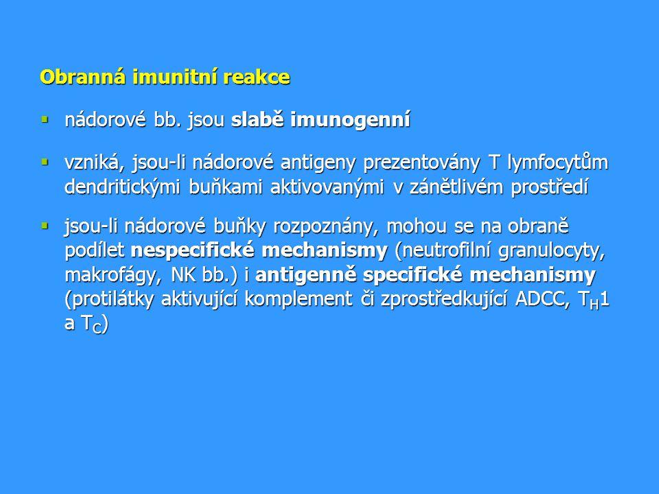Obranná imunitní reakce  nádorové bb. jsou slabě imunogenní  vzniká, jsou-li nádorové antigeny prezentovány T lymfocytům dendritickými buňkami aktiv