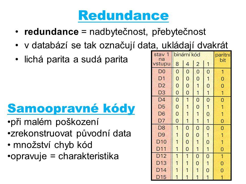 Redundance redundance = nadbytečnost, přebytečnost v databází se tak označují data, ukládají dvakrát lichá parita a sudá parita Samoopravné kódy při m