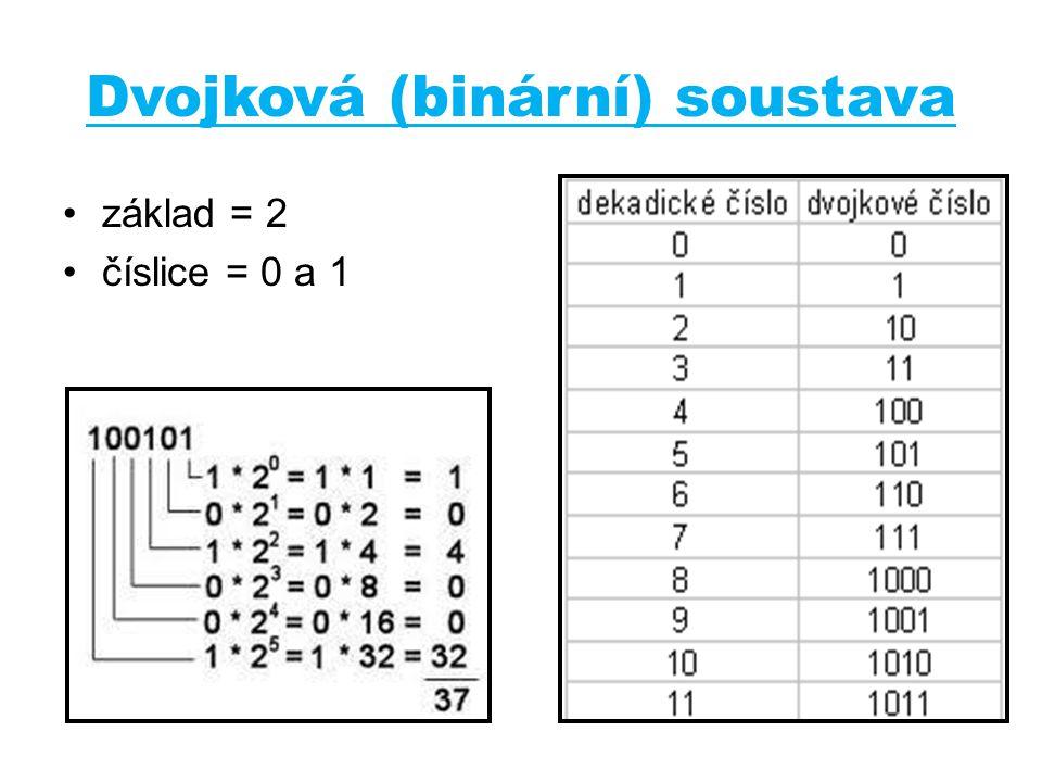 Dvojková (binární) soustava základ = 2 číslice = 0 a 1