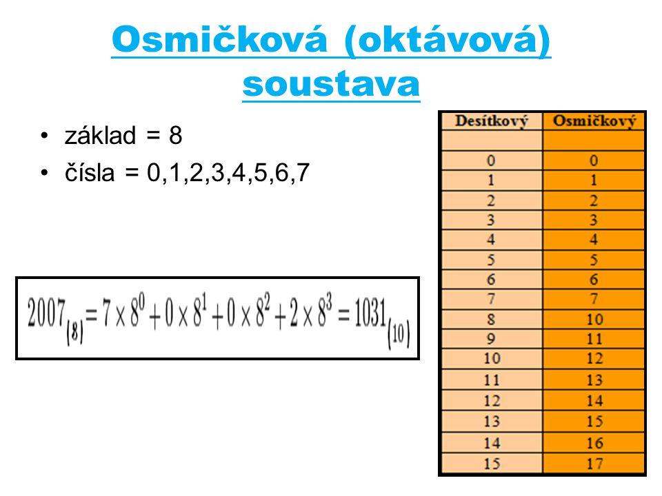 Šestnáctková (hexadecimální) soustava Základ = 16 Čísla = 0,1,2,3,4,5,6,7,8,9,A,B,C,D,E,F