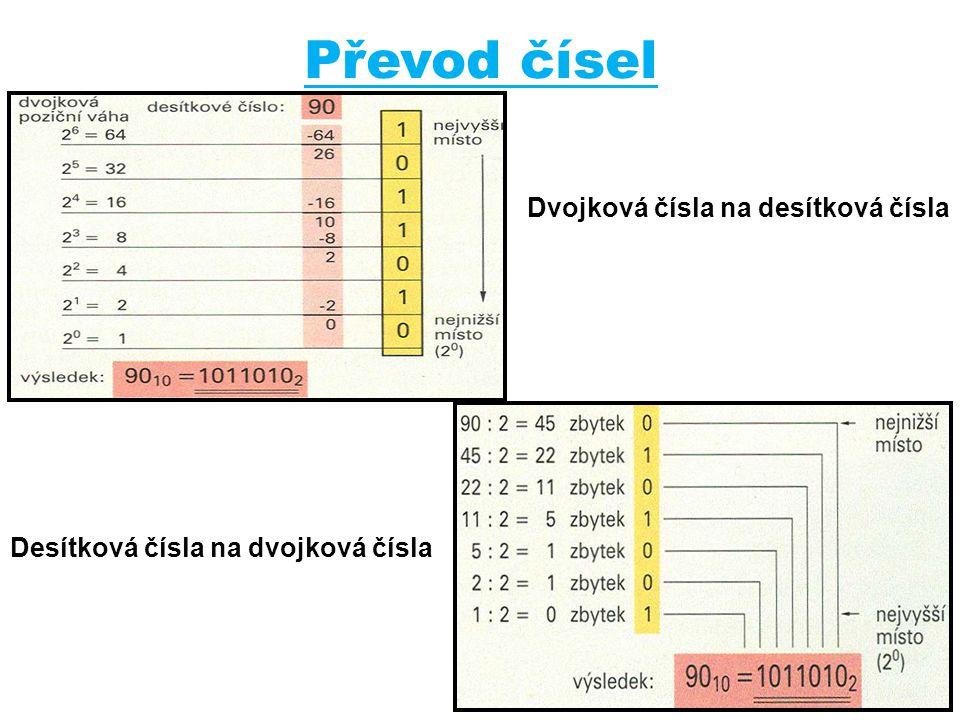 Převod čísel Desítková čísla na dvojková čísla Dvojková čísla na desítková čísla