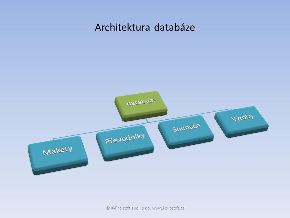 Architektura databáze © K-Pro soft spol. s r.o. www.kprosoft.cz
