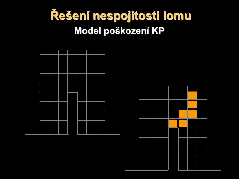 Řešení nespojitosti lomu Model poškození KP